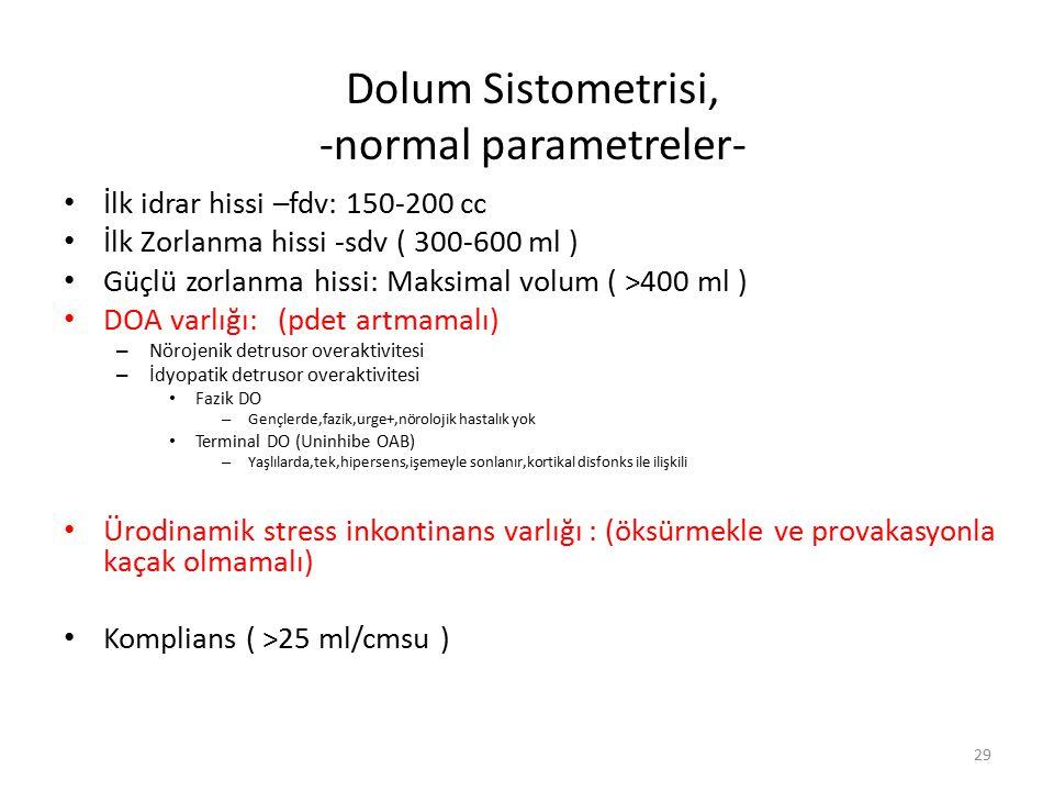 29 Dolum Sistometrisi, -normal parametreler- İlk idrar hissi –fdv: 150-200 cc İlk Zorlanma hissi -sdv ( 300-600 ml ) Güçlü zorlanma hissi: Maksimal volum ( >400 ml ) DOA varlığı: (pdet artmamalı) – Nörojenik detrusor overaktivitesi – İdyopatik detrusor overaktivitesi Fazik DO – Gençlerde,fazik,urge+,nörolojik hastalık yok Terminal DO (Uninhibe OAB) – Yaşlılarda,tek,hipersens,işemeyle sonlanır,kortikal disfonks ile ilişkili Ürodinamik stress inkontinans varlığı : (öksürmekle ve provakasyonla kaçak olmamalı) Komplians ( >25 ml/cmsu )