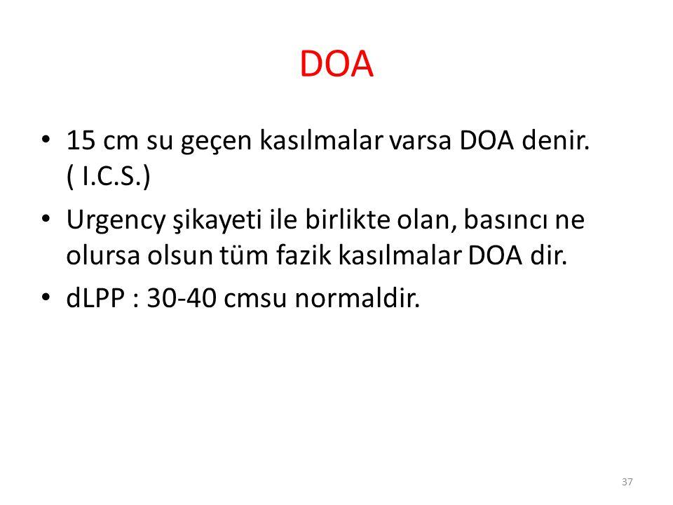 37 DOA 15 cm su geçen kasılmalar varsa DOA denir. ( I.C.S.) Urgency şikayeti ile birlikte olan, basıncı ne olursa olsun tüm fazik kasılmalar DOA dir.