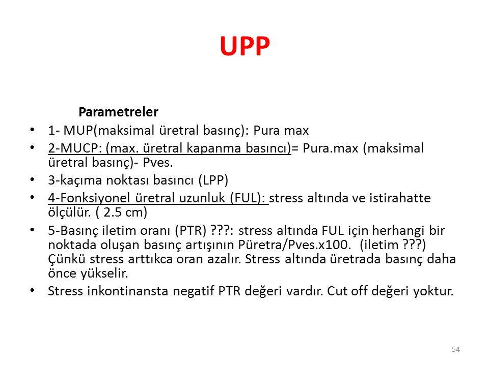 UPP Parametreler 1- MUP(maksimal üretral basınç): Pura max 2-MUCP: (max. üretral kapanma basıncı)= Pura.max (maksimal üretral basınç)- Pves. 3-kaçıma