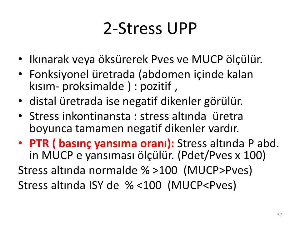 2-Stress UPP Ikınarak veya öksürerek Pves ve MUCP ölçülür. Fonksiyonel üretrada (abdomen içinde kalan kısım- proksimalde ) : pozitif, distal üretrada