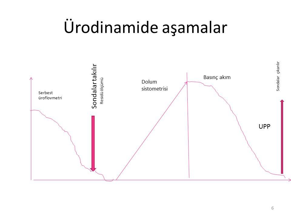 Ürodinamide aşamalar Serbest üroflovmetri Residü ölçümü Dolum sistometrisi Basınç akım Sondalar takılır UPP Sondalar çıkarılır 6