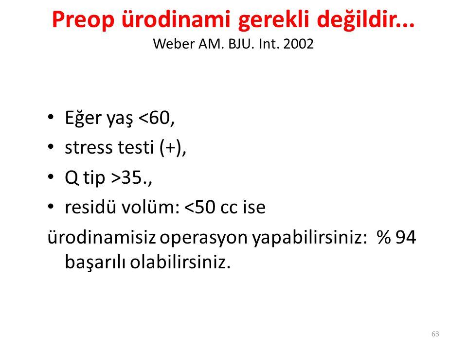 Preop ürodinami gerekli değildir... Weber AM. BJU. Int. 2002 Eğer yaş <60, stress testi (+), Q tip >35., residü volüm: <50 cc ise ürodinamisiz operasy