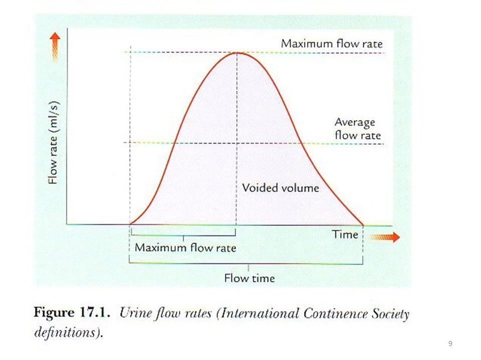 1- Detrusor aktivitesi Normal Artmış: (det.hiperaktivite): DOA fazik/terminal/nörojenik: 30