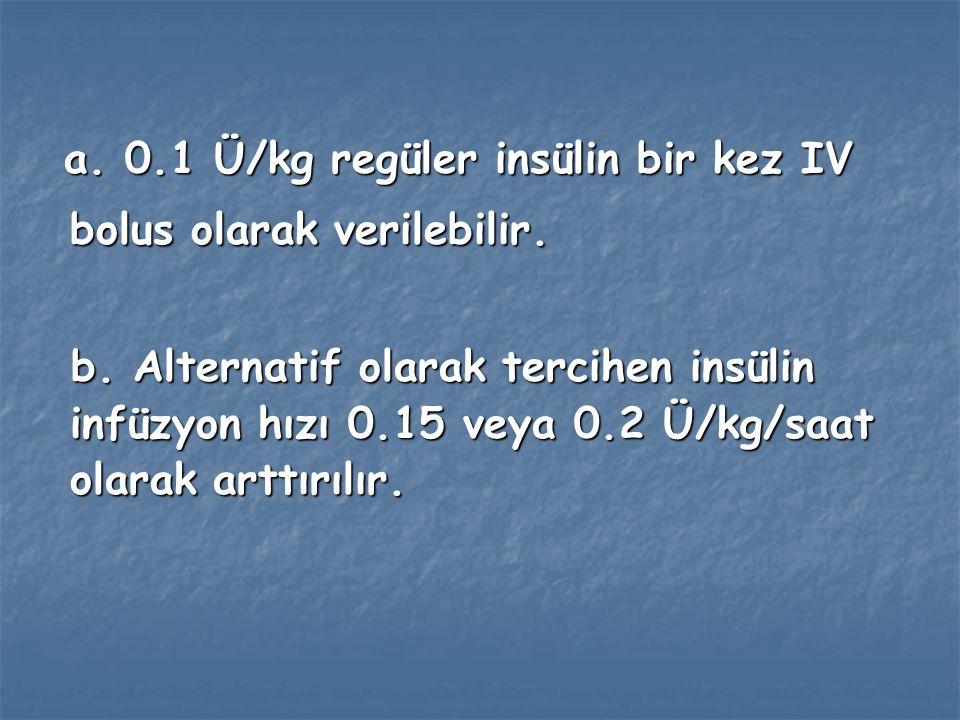 Uyarı: Uyarı: 1.Başlangıçta IV bolus insülin vermeye genellikle gerek yoktur.