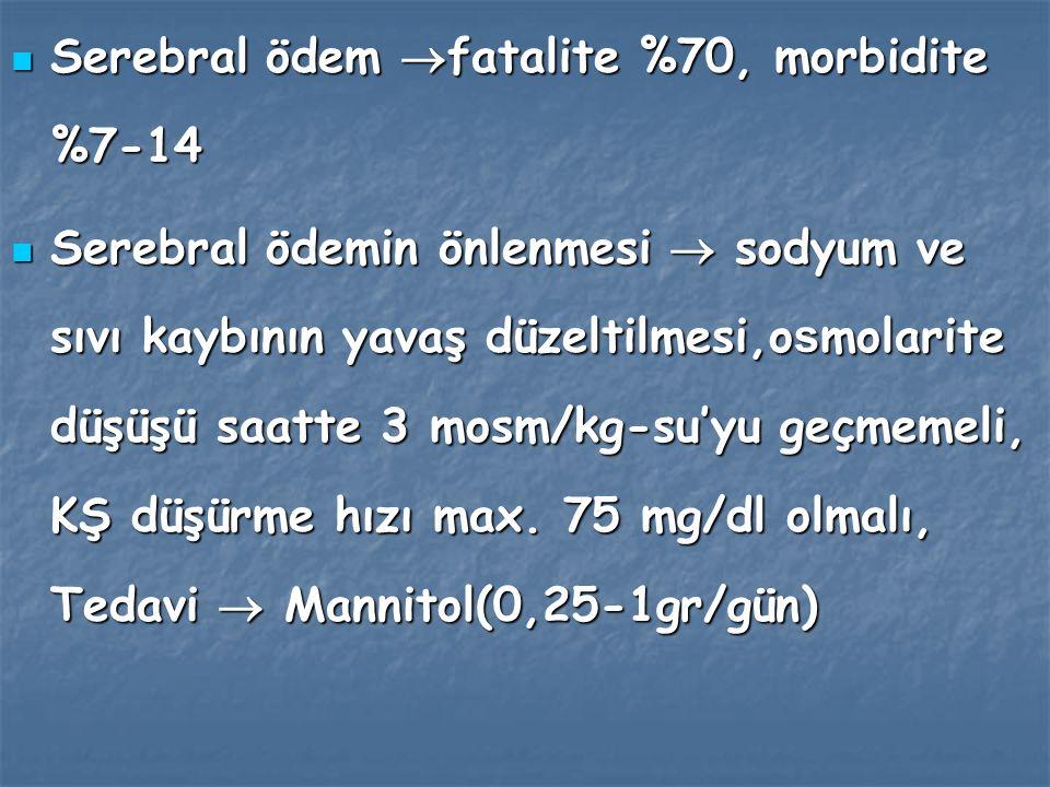Diyabetik ketoasidoz tedavisinin komplikasyonları Diyabetik ketoasidoz tedavisinin komplikasyonları 1.