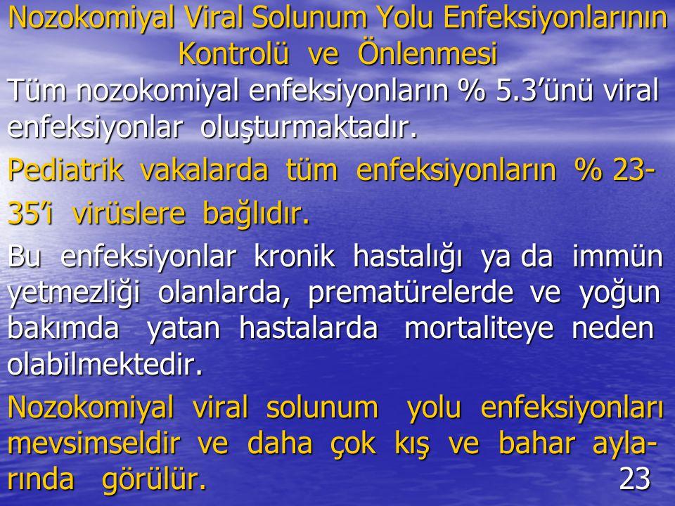 Nozokomiyal Viral Solunum Yolu Enfeksiyonlarının Kontrolü ve Önlenmesi Tüm nozokomiyal enfeksiyonların % 5.3'ünü viral enfeksiyonlar oluşturmaktadır.