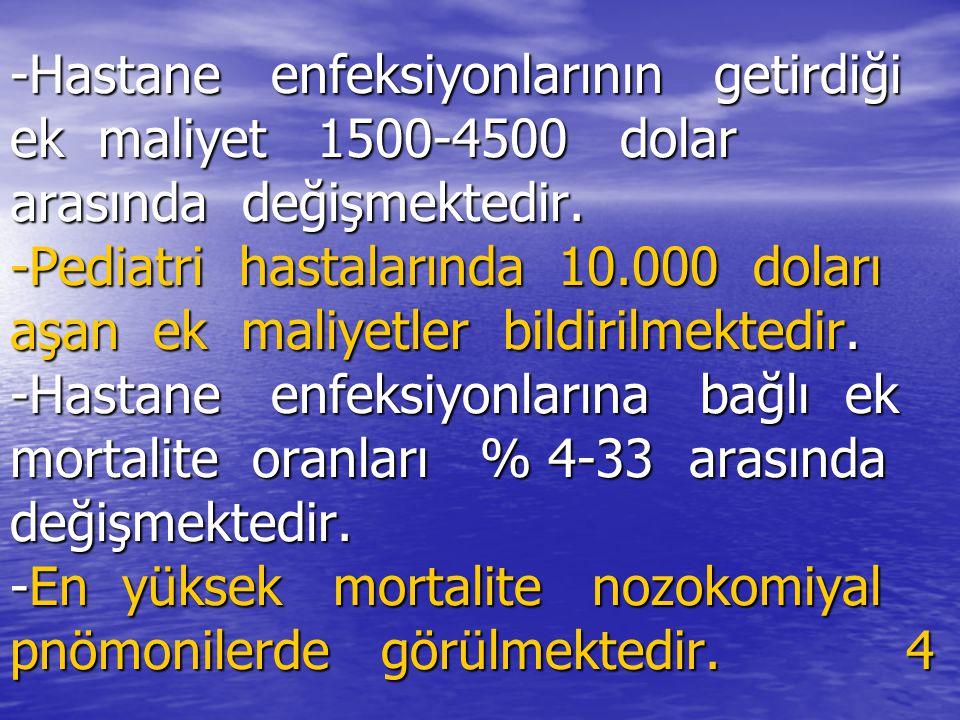 -Hastane enfeksiyonlarının getirdiği ek maliyet 1500-4500 dolar arasında değişmektedir.