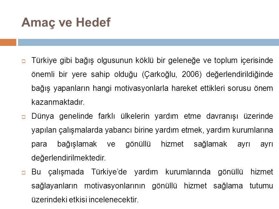 Amaç ve Hedef  Türkiye gibi bağış olgusunun köklü bir geleneğe ve toplum içerisinde önemli bir yere sahip olduğu (Çarkoğlu, 2006) değerlendirildiğinde bağış yapanların hangi motivasyonlarla hareket ettikleri sorusu önem kazanmaktadır.