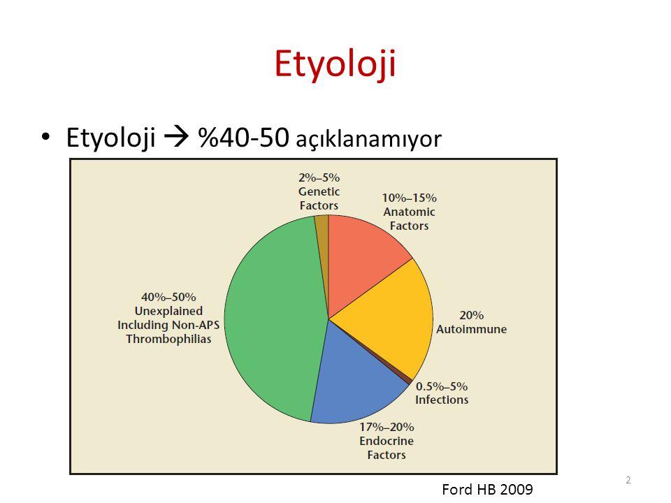 Kwak-Kim J ve ark. 2009 yılında daha detaylı bir etyoloji listesi hazırlamışlardır. 3