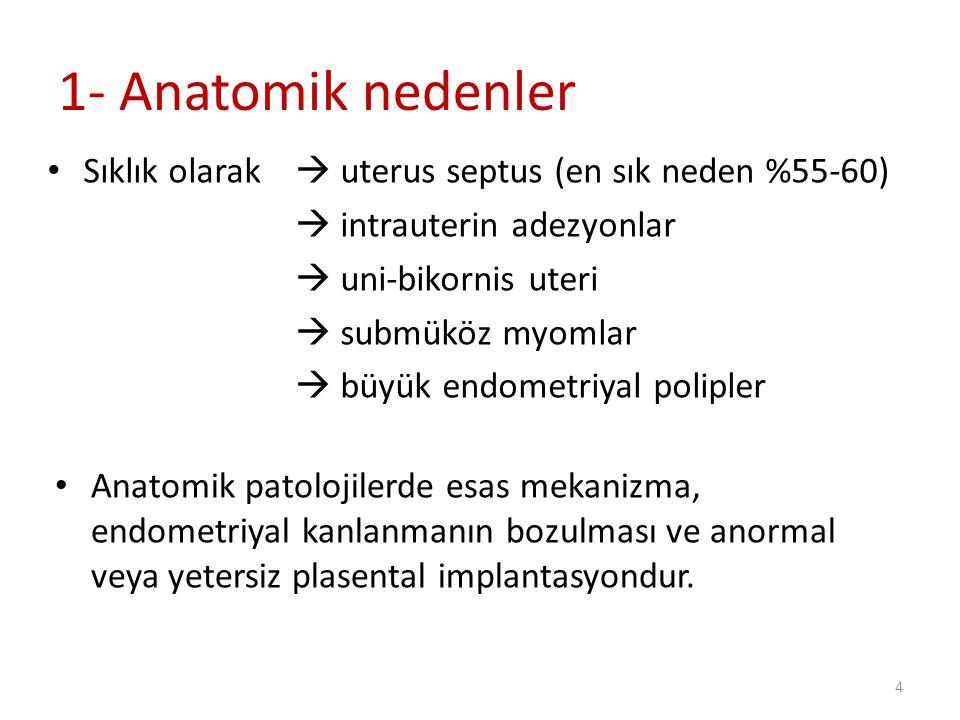 Uterus Septus: Abortus nedeni  avaskularizasyon uterin kavite distorsiyonu diskordine kas hareketleri H/S rezeksiyon sonunda doğum oranları çok iyidir (%85-95) Homer HA 2000, Ford HB,2009 5