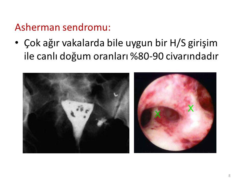 Kalıtsal trombofililerde ---> desidual damarlarda tromboz ---> uteroplasental yetmezlik ---> İUGK ---> İU ölüm olabilir.