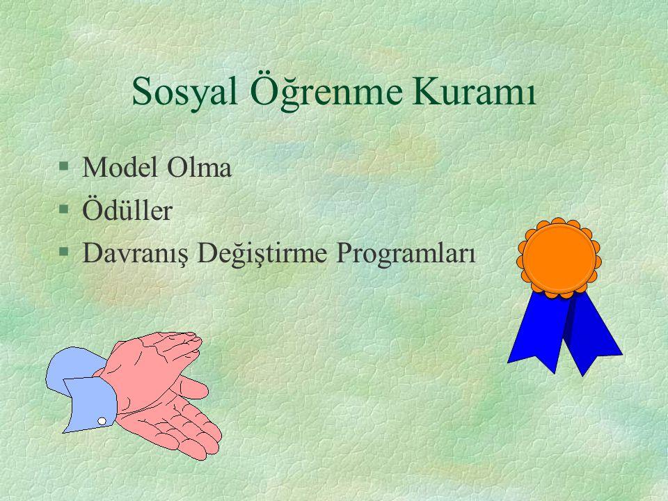 Sosyal Öğrenme Kuramı §Model Olma §Ödüller §Davranış Değiştirme Programları