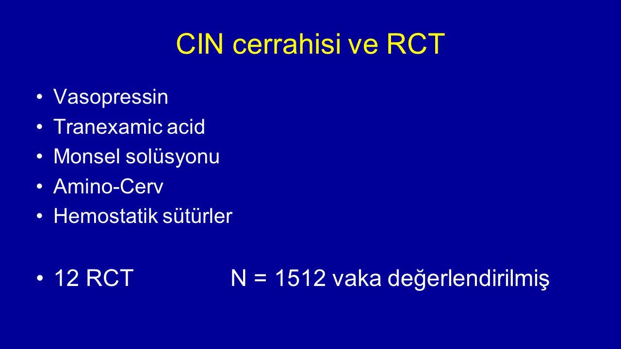 CIN cerrahisi ve RCT Vasopressin Tranexamic acid Monsel solüsyonu Amino-Cerv Hemostatik sütürler 12 RCT N = 1512 vaka değerlendirilmiş
