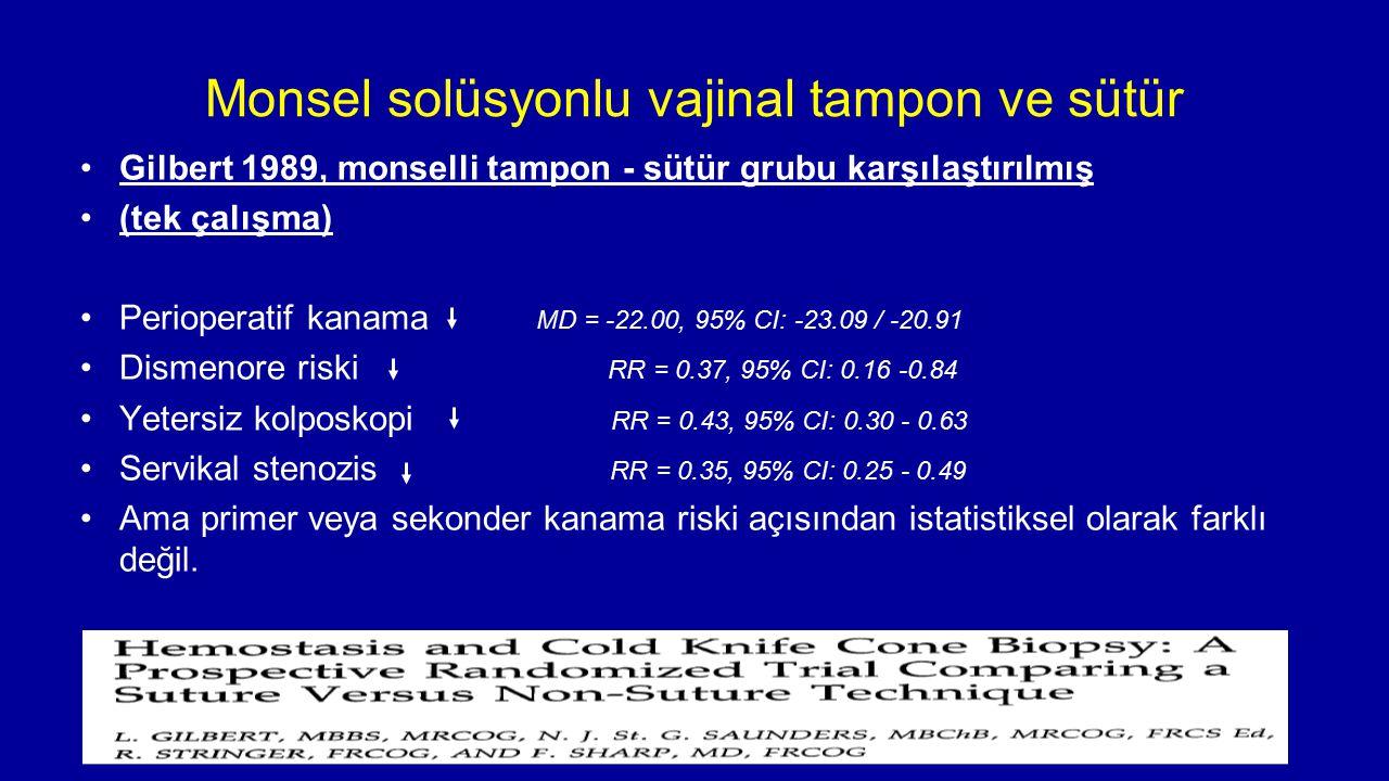 Monsel solüsyonlu vajinal tampon ve sütür Gilbert 1989, monselli tampon - sütür grubu karşılaştırılmış (tek çalışma) Perioperatif kanama MD = -22.00,