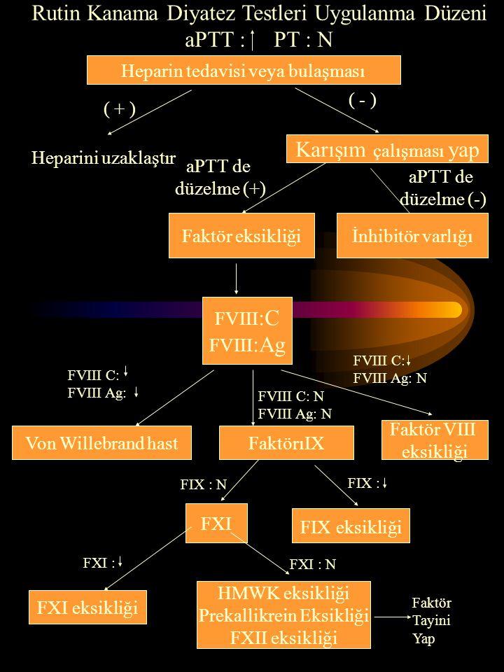 Karışım çalışması yap Heparin tedavisi veya bulaşması İnhibitör varlığıFaktör eksikliği FVIII :C FVIII :Ag Von Willebrand hastFaktörıIX Faktör VIII ek