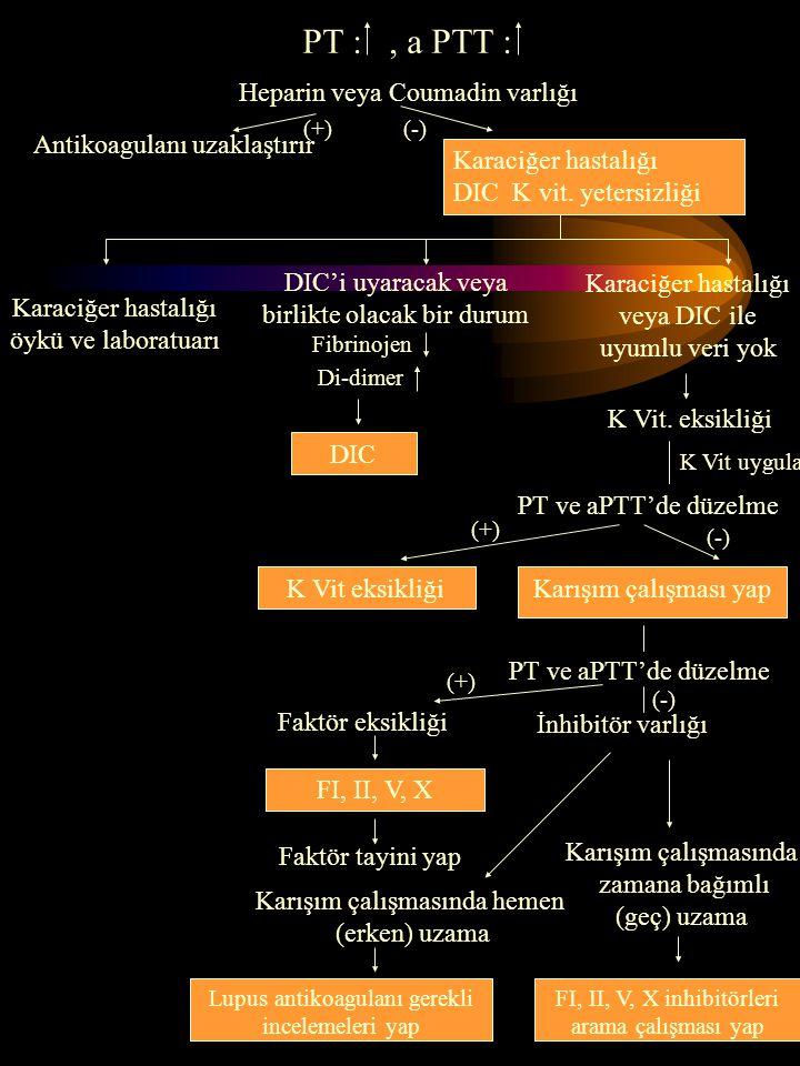 PT :, a PTT : Heparin veya Coumadin varlığı Antikoagulanı uzaklaştırır Karaciğer hastalığı DIC K vit. yetersizliği Karaciğer hastalığı öykü ve laborat