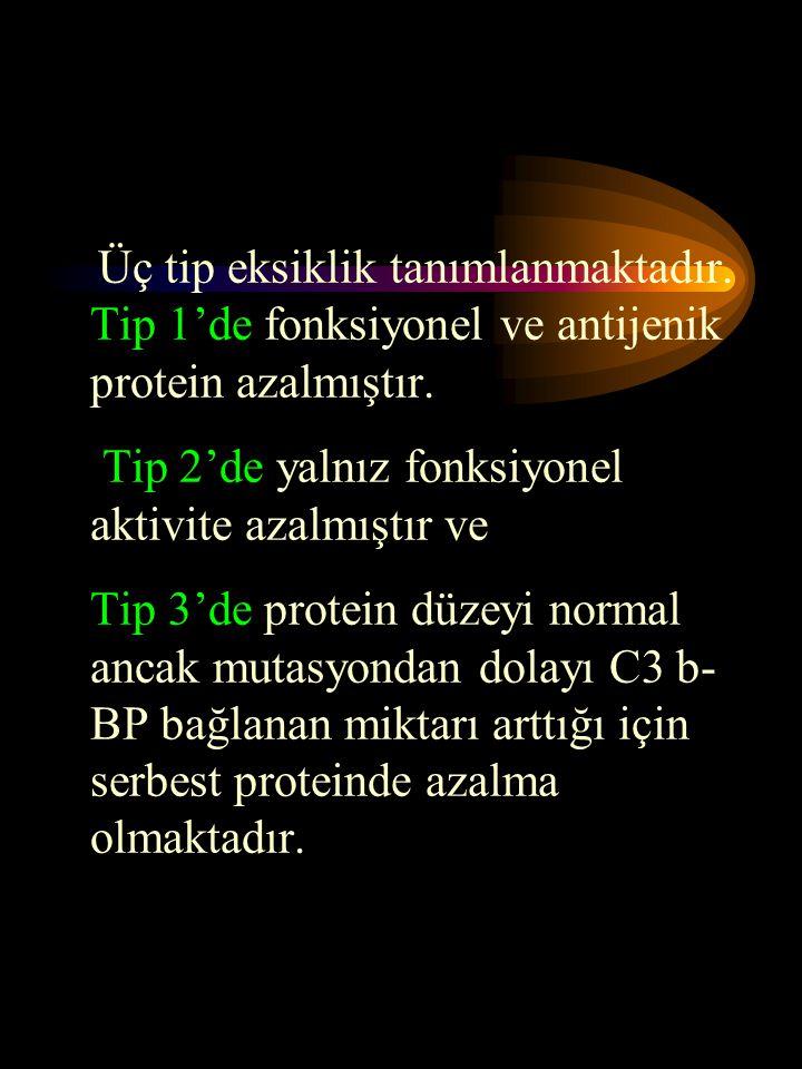 Üç tip eksiklik tanımlanmaktadır. Tip 1'de fonksiyonel ve antijenik protein azalmıştır. Tip 2'de yalnız fonksiyonel aktivite azalmıştır ve Tip 3'de pr