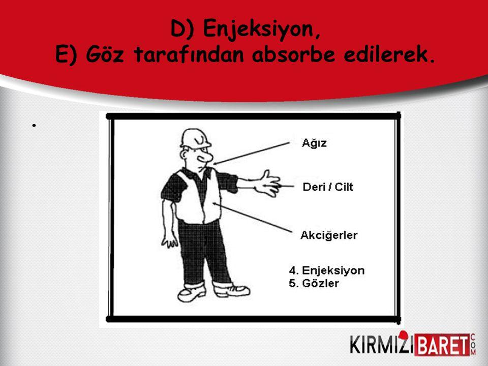 D) Enjeksiyon, E) Göz tarafından absorbe edilerek..