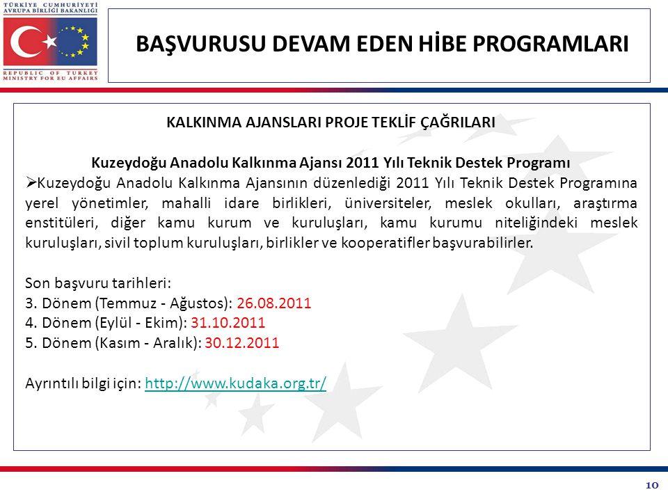 10 BAŞVURUSU DEVAM EDEN HİBE PROGRAMLARI KALKINMA AJANSLARI PROJE TEKLİF ÇAĞRILARI Kuzeydoğu Anadolu Kalkınma Ajansı 2011 Yılı Teknik Destek Programı