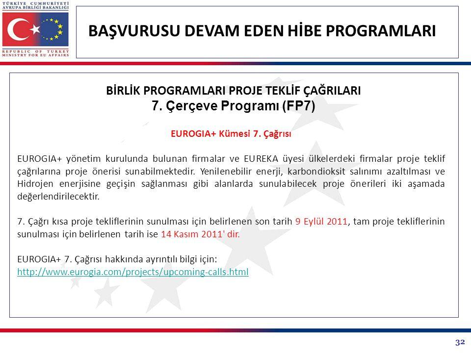 32 BAŞVURUSU DEVAM EDEN HİBE PROGRAMLARI EUROGIA+ Kümesi 7. Çağrısı EUROGIA+ yönetim kurulunda bulunan firmalar ve EUREKA üyesi ülkelerdeki firmalar p