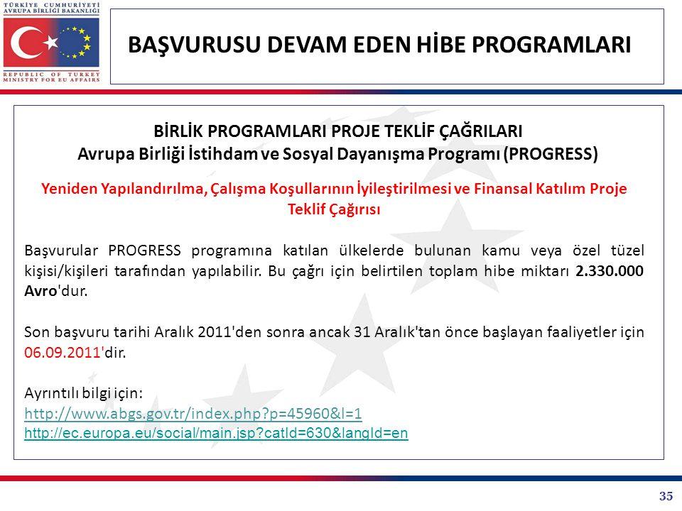35 BAŞVURUSU DEVAM EDEN HİBE PROGRAMLARI Yeniden Yapılandırılma, Çalışma Koşullarının İyileştirilmesi ve Finansal Katılım Proje Teklif Çağırısı Başvur