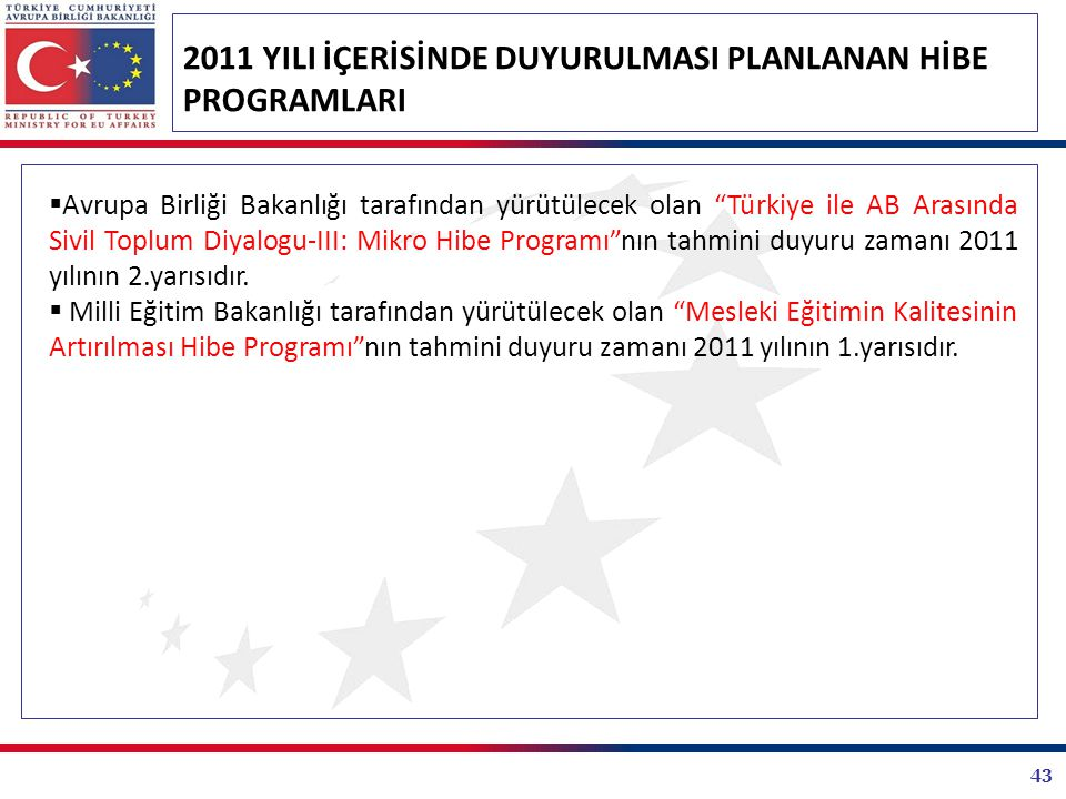 """43 2011 YILI İÇERİSİNDE DUYURULMASI PLANLANAN HİBE PROGRAMLARI  Avrupa Birliği Bakanlığı tarafından yürütülecek olan """"Türkiye ile AB Arasında Sivil T"""