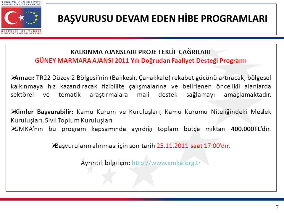 38 BAŞVURUSU DEVAM EDEN HİBE PROGRAMLARI DİĞER TEKLİF ÇAĞRILARI Tübitak Kamu Kurumları Araştırma Ve Geliştirme Projelerini Destekleme Programı (1007 Programı) 1007 Programı kamu kurumlarının Ar-Ge ile giderilebilecek ihtiyaçlarının karşılanması ya da sorunlarının çözüme kavuşturulması amacıyla kurulmuştur.