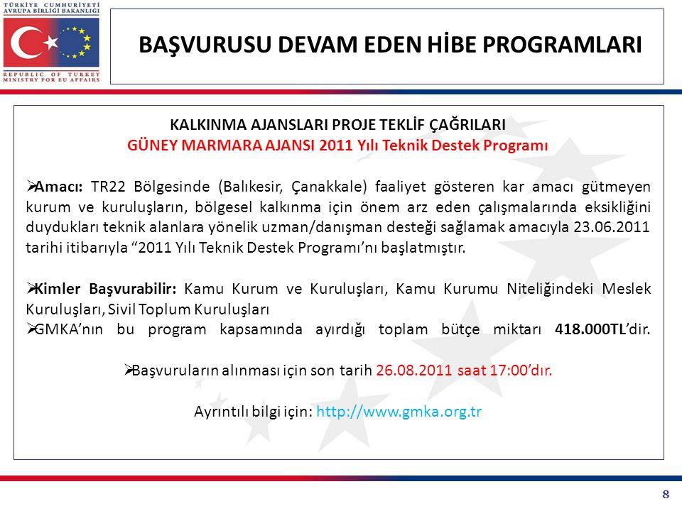 29 BAŞVURUSU DEVAM EDEN HİBE PROGRAMLARI  Avrupa Birliği Kültür Programı Dizin-1 1.