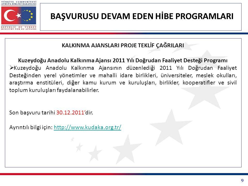 9 BAŞVURUSU DEVAM EDEN HİBE PROGRAMLARI KALKINMA AJANSLARI PROJE TEKLİF ÇAĞRILARI Kuzeydoğu Anadolu Kalkınma Ajansı 2011 Yılı Doğrudan Faaliyet Desteğ