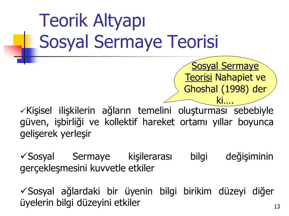 13 Teorik Altyapı Sosyal Sermaye Teorisi Sosyal Sermaye Teorisi Nahapiet ve Ghoshal (1998) der ki…. Kişisel ilişkilerin ağların temelini oluşturması s