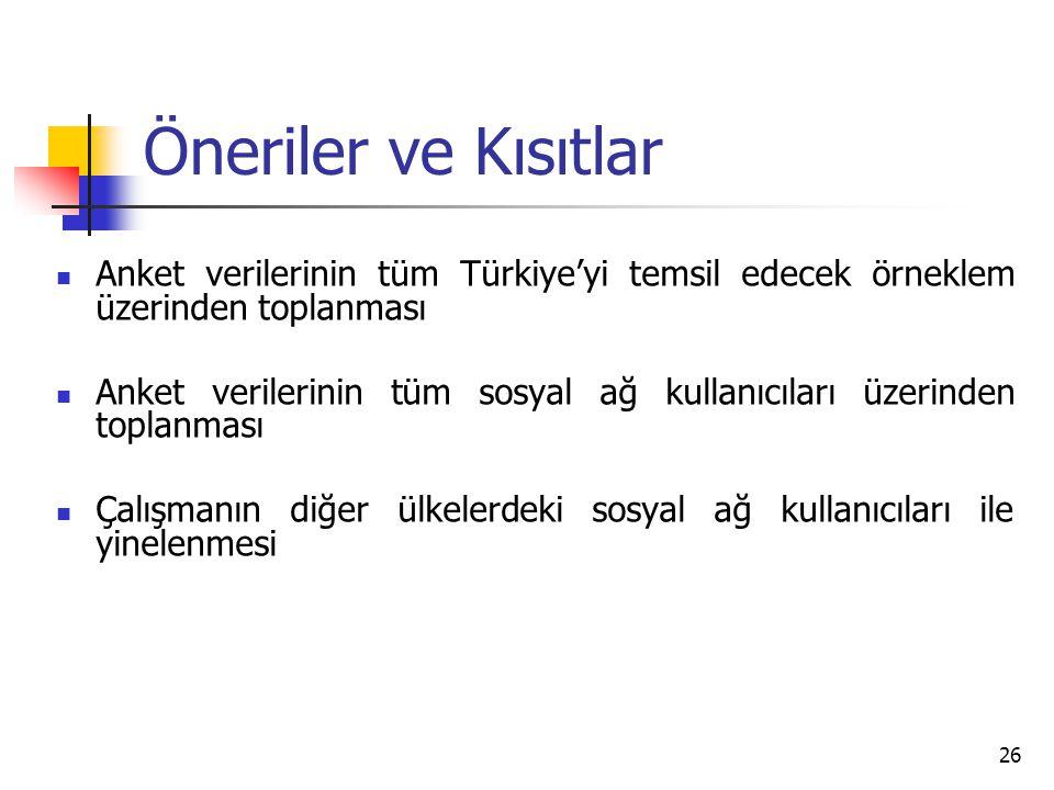 26 Öneriler ve Kısıtlar Anket verilerinin tüm Türkiye'yi temsil edecek örneklem üzerinden toplanması Anket verilerinin tüm sosyal ağ kullanıcıları üze
