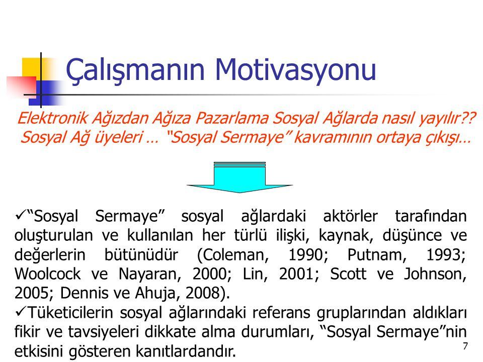 8 Çalışmanın Motivasyonu Güven iletişim, elektronik ticaret ve sosyal sermaye literatüründe uzun yıllardır çalışılan önemli bir kavram (Hoffman, 1999).