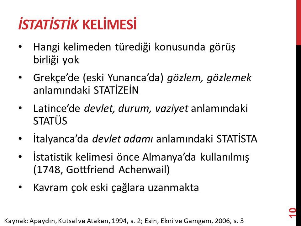 İSTATİSTİK KELİMESİ Hangi kelimeden türediği konusunda görüş birliği yok Grekçe'de (eski Yunanca'da) gözlem, gözlemek anlamındaki STATİZEİN Latince'de devlet, durum, vaziyet anlamındaki STATÜS İtalyanca'da devlet adamı anlamındaki STATİSTA İstatistik kelimesi önce Almanya'da kullanılmış (1748, Gottfriend Achenwail) Kavram çok eski çağlara uzanmakta Kaynak: Apaydın, Kutsal ve Atakan, 1994, s.