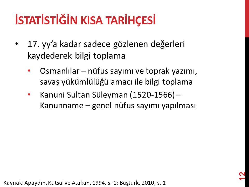 İSTATİSTİĞİN KISA TARİHÇESİ 17.