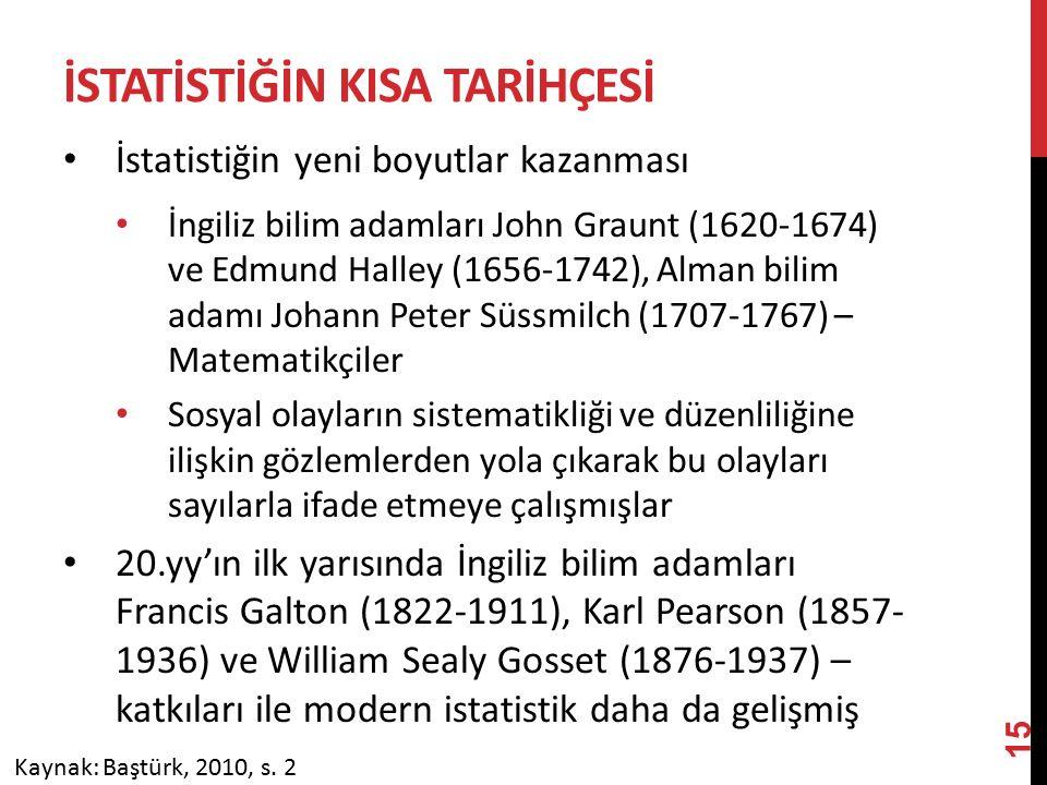 İSTATİSTİĞİN KISA TARİHÇESİ İstatistiğin yeni boyutlar kazanması İngiliz bilim adamları John Graunt (1620-1674) ve Edmund Halley (1656-1742), Alman bilim adamı Johann Peter Süssmilch (1707-1767) – Matematikçiler Sosyal olayların sistematikliği ve düzenliliğine ilişkin gözlemlerden yola çıkarak bu olayları sayılarla ifade etmeye çalışmışlar 20.yy'ın ilk yarısında İngiliz bilim adamları Francis Galton (1822-1911), Karl Pearson (1857- 1936) ve William Sealy Gosset (1876-1937) – katkıları ile modern istatistik daha da gelişmiş Kaynak: Baştürk, 2010, s.