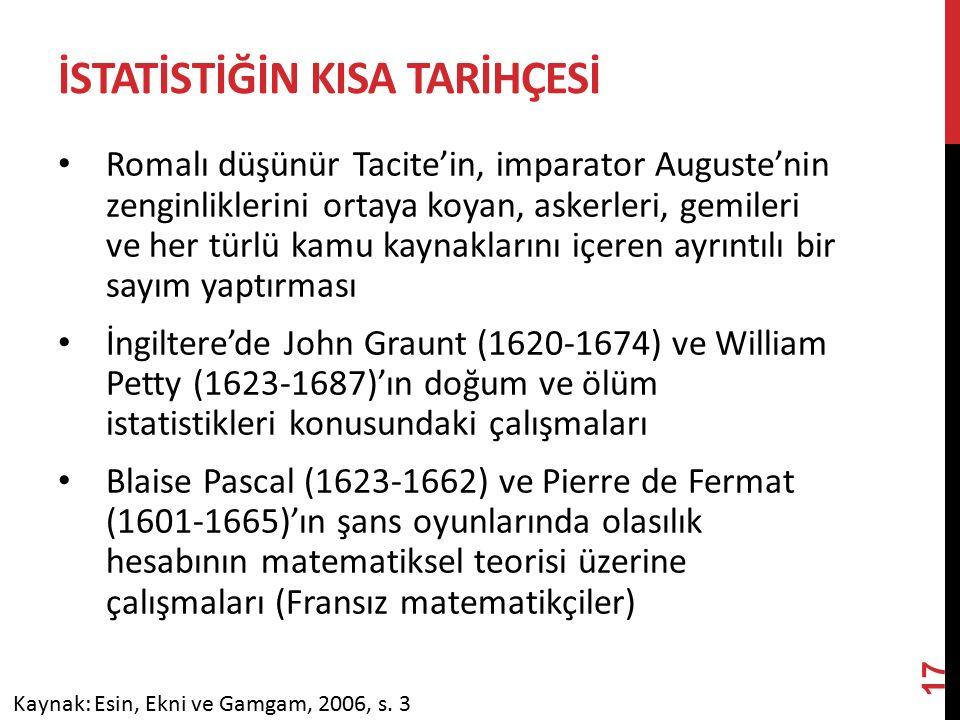 İSTATİSTİĞİN KISA TARİHÇESİ Romalı düşünür Tacite'in, imparator Auguste'nin zenginliklerini ortaya koyan, askerleri, gemileri ve her türlü kamu kaynaklarını içeren ayrıntılı bir sayım yaptırması İngiltere'de John Graunt (1620-1674) ve William Petty (1623-1687)'ın doğum ve ölüm istatistikleri konusundaki çalışmaları Blaise Pascal (1623-1662) ve Pierre de Fermat (1601-1665)'ın şans oyunlarında olasılık hesabının matematiksel teorisi üzerine çalışmaları (Fransız matematikçiler) Kaynak: Esin, Ekni ve Gamgam, 2006, s.