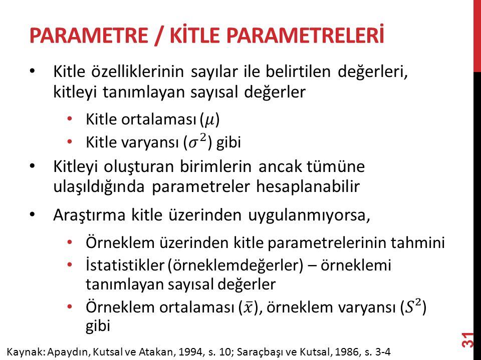 PARAMETRE / KİTLE PARAMETRELERİ Kaynak: Apaydın, Kutsal ve Atakan, 1994, s.