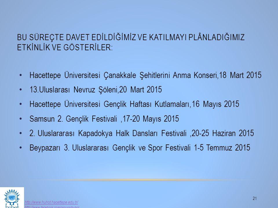 BU SÜREÇTE DAVET EDİLDİĞİMİZ VE KATILMAYI PLÂNLADIĞIMIZ ETKİNLİK VE GÖSTERİLER: 21 Hacettepe Üniversitesi Çanakkale Şehitlerini Anma Konseri,18 Mart 2
