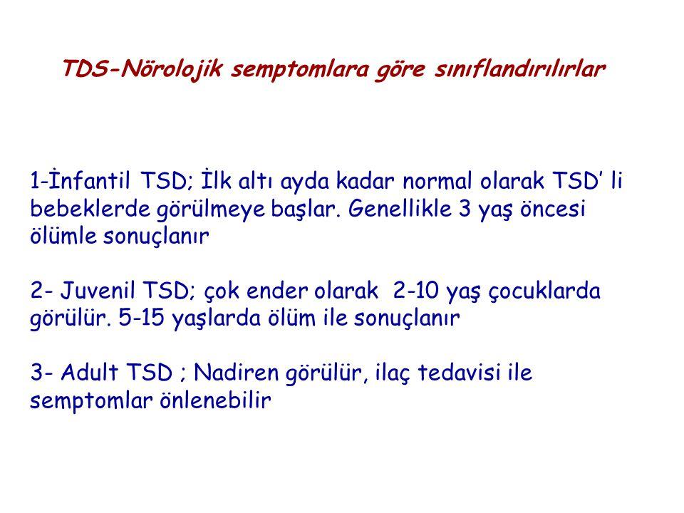 1-İnfantil TSD; İlk altı ayda kadar normal olarak TSD' li bebeklerde görülmeye başlar. Genellikle 3 yaş öncesi ölümle sonuçlanır 2- Juvenil TSD; çok e