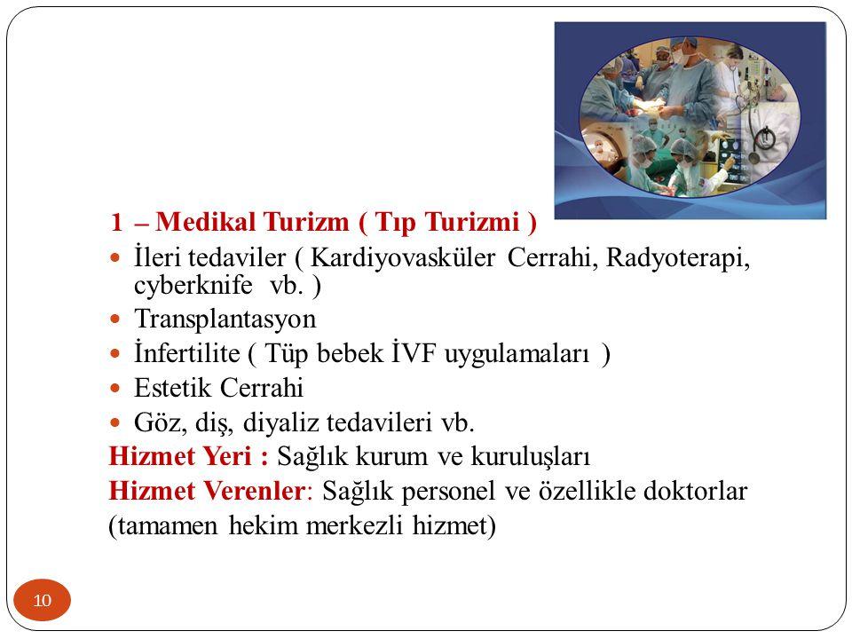 10 1 – Medikal Turizm ( Tıp Turizmi ) İleri tedaviler ( Kardiyovasküler Cerrahi, Radyoterapi, cyberknife vb. ) Transplantasyon İnfertilite ( Tüp bebek