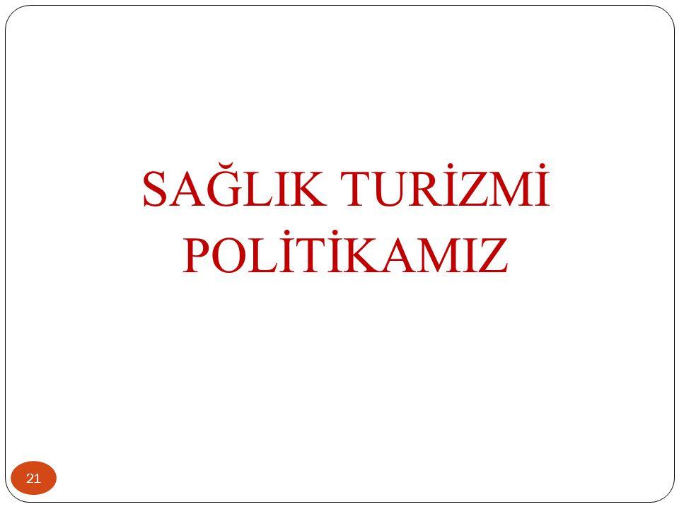 21 SAĞLIK TURİZMİ POLİTİKAMIZ