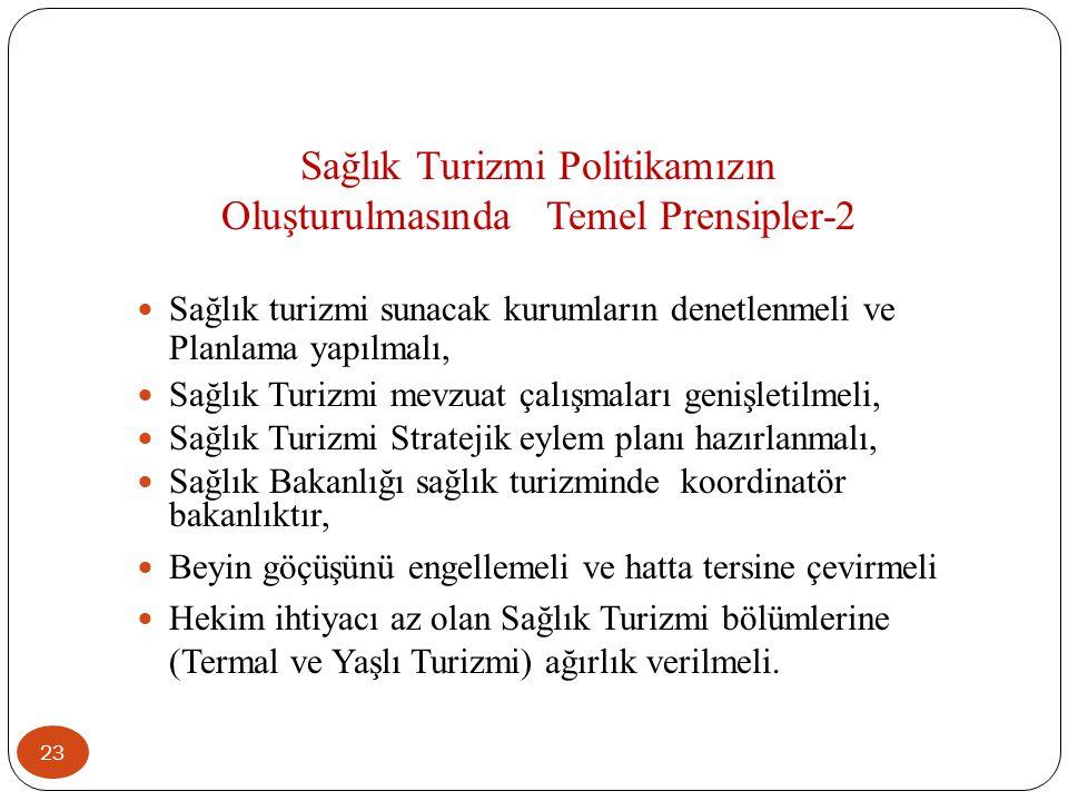 Sağlık Turizmi Politikamızın Oluşturulmasında Temel Prensipler-2 23 Sağlık turizmi sunacak kurumların denetlenmeli ve Planlama yapılmalı, Sağlık Turiz