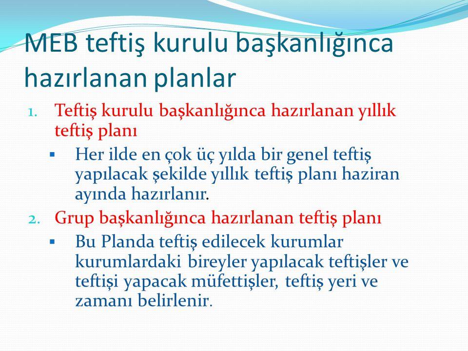 MEB teftiş kurulu başkanlığınca hazırlanan planlar 1.