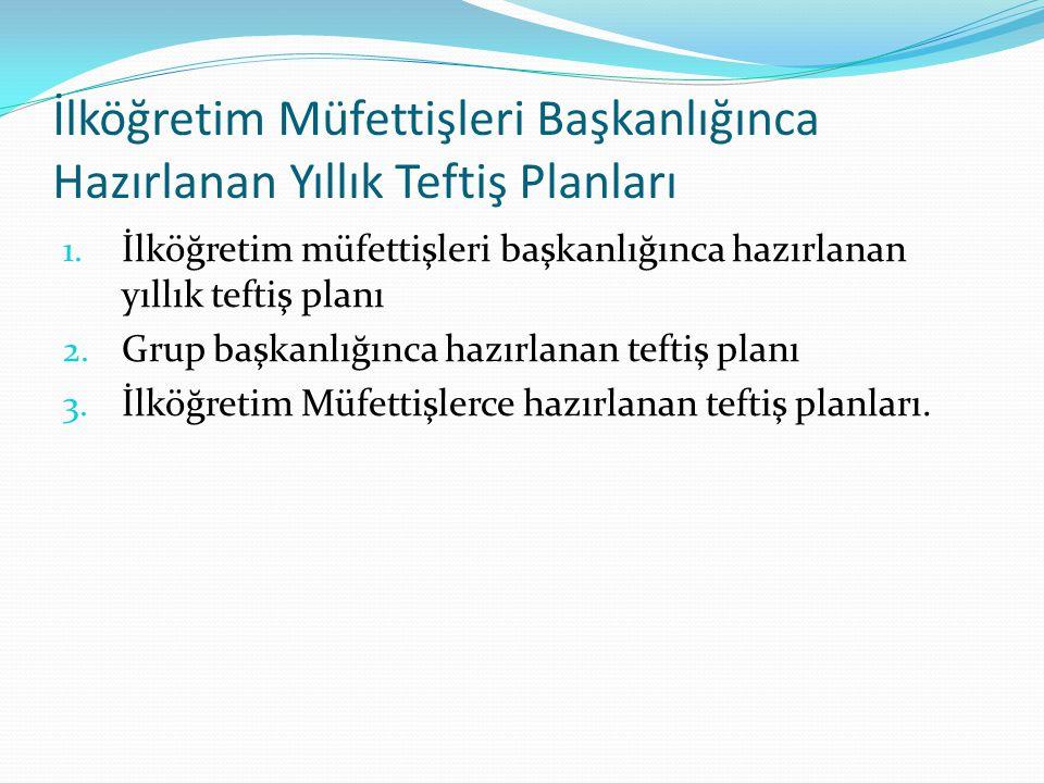 İlköğretim Müfettişleri Başkanlığınca Hazırlanan Yıllık Teftiş Planları 1. İlköğretim müfettişleri başkanlığınca hazırlanan yıllık teftiş planı 2. Gru
