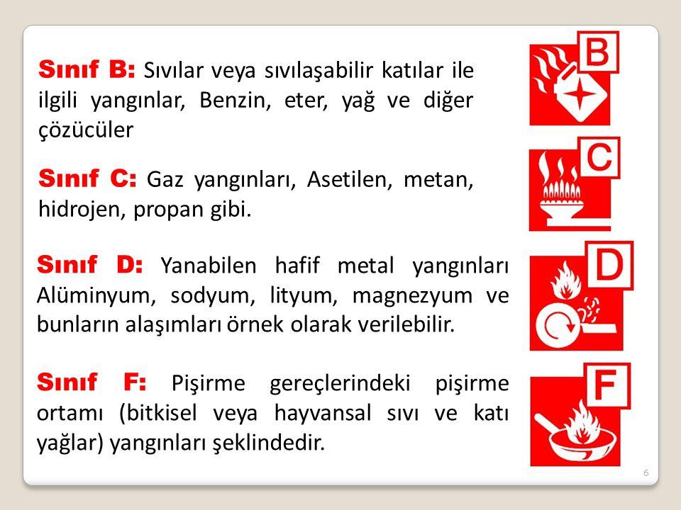 6 Sınıf D: Yanabilen hafif metal yangınları Alüminyum, sodyum, lityum, magnezyum ve bunların alaşımları örnek olarak verilebilir. Sınıf F: Pişirme ger