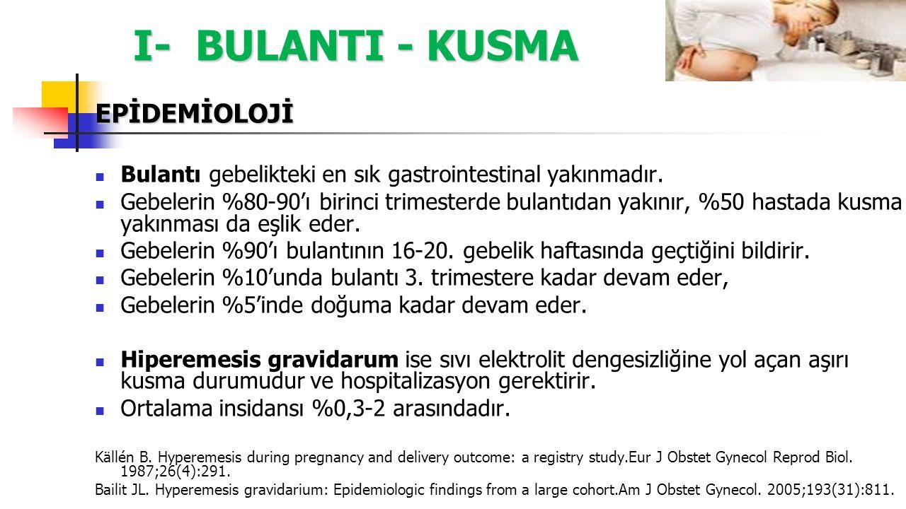 I- BULANTI - KUSMA B- Antihistaminikler ( H1 antagonistleri) 1- Doxylamin succinate ( Gebelik kategorisi B) Türkiye'de Unisom 25 mg, 20 Tablet formunda mevcuttur.