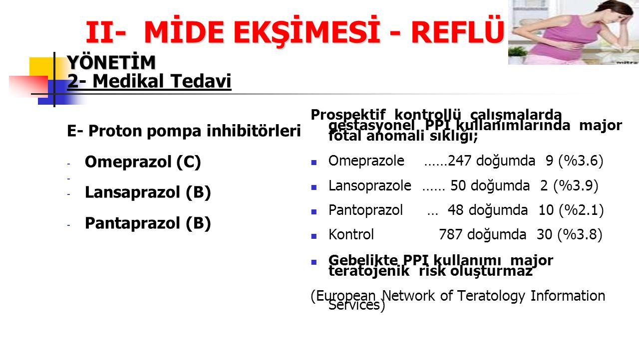 II- MİDE EKŞİMESİ - REFLÜ YÖNETİM 2- Medikal Tedavi E- Proton pompa inhibitörleri - Omeprazol (C) - - Lansaprazol (B) - Pantaprazol (B) Prospektif kon