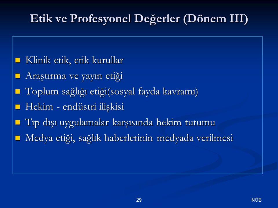 Etik ve Profesyonel Değerler (Dönem III) Klinik etik, etik kurullar Klinik etik, etik kurullar Araştırma ve yayın etiği Araştırma ve yayın etiği Toplu