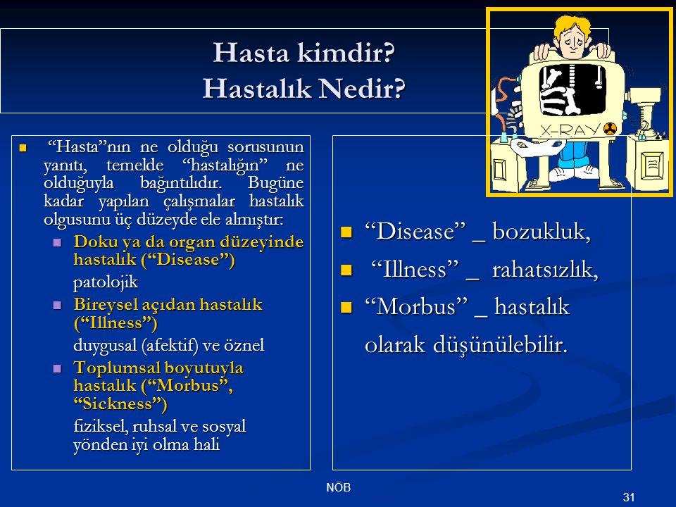 """31 NÖB Hasta kimdir? Hastalık Nedir? """"Hasta""""nın ne olduğu sorusunun yanıtı, temelde """"hastalığın"""" ne olduğuyla bağıntılıdır. Bugüne kadar yapılan çalış"""