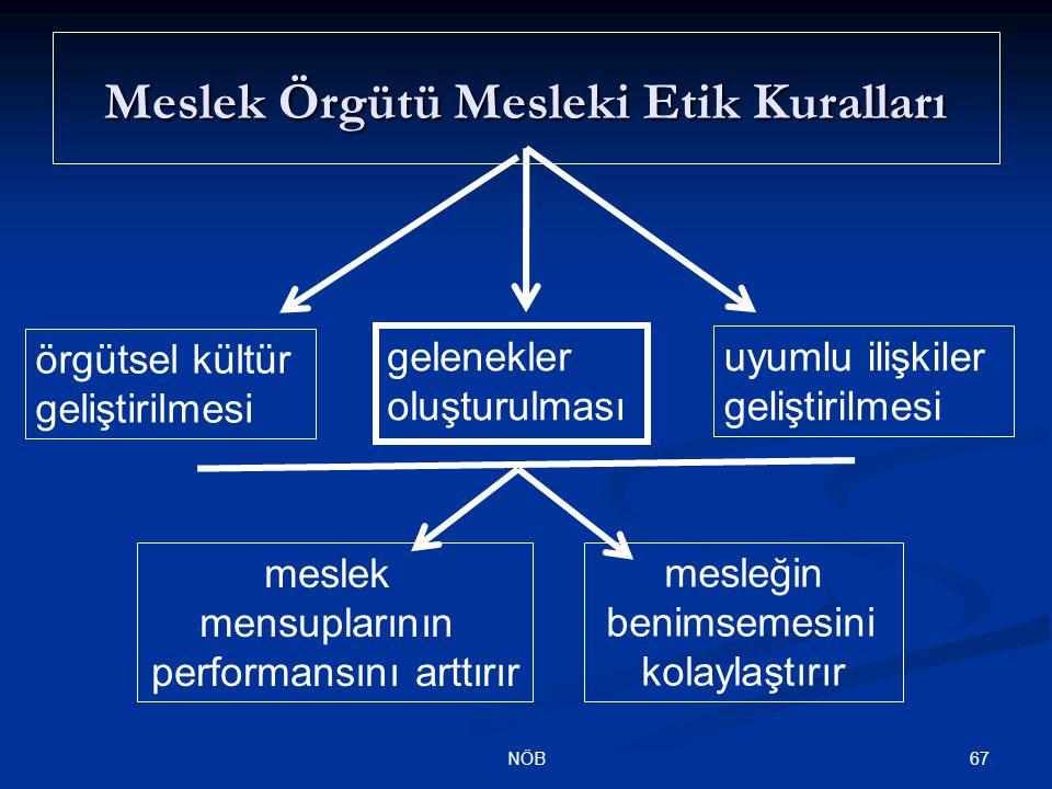 67NÖB Meslek Örgütü Mesleki Etik Kuralları örgütsel kültür geliştirilmesi gelenekler oluşturulması uyumlu ilişkiler geliştirilmesi meslek mensuplarını